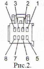расположение и назначение проводов в жгуте замка зажигания
